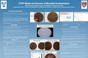 CPAP Masks and Sources of Microbial Contamination
